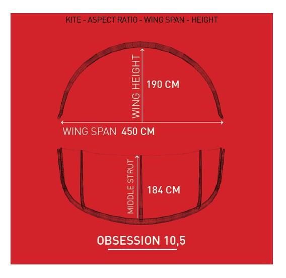 obsession-mkii-ratio-ok